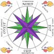 Lo Zefiro - Agenzia di Traduzioni